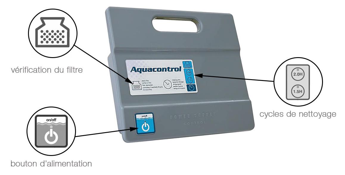 transformateur basse tension pour robot aquabot BWT UR300