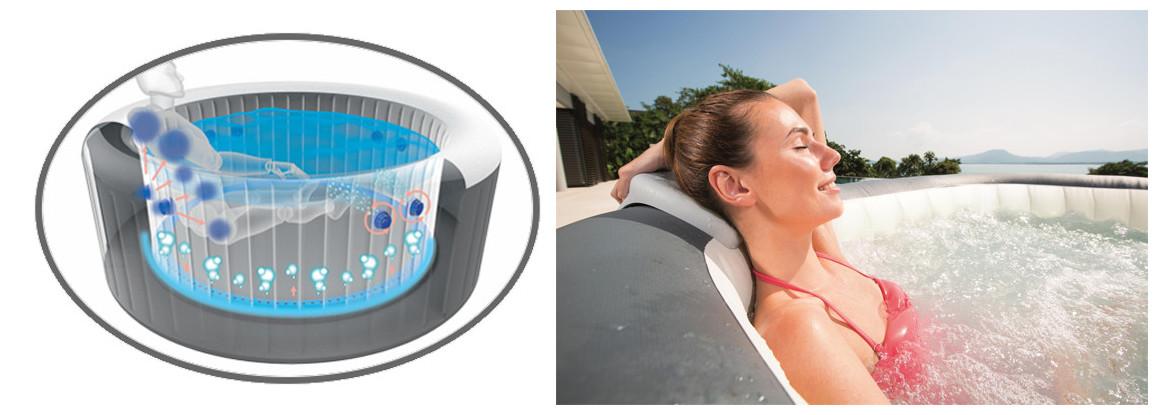 système hydrojets des spas bestway lay z