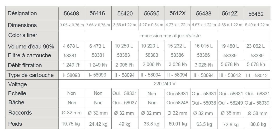 caractéristiques de la piscine hors sol tubulaire power steel pro max par bestway