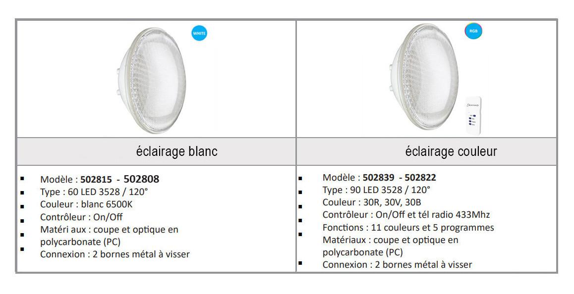 caractéristiques techniques de la lampe led par56 seamaid