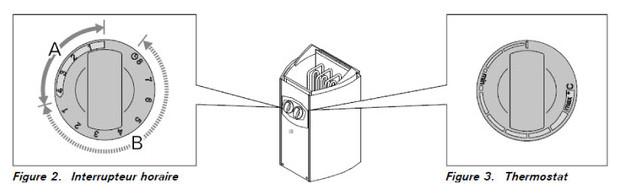 poele harvia vega compact pour petit sauna - molettes de reglage