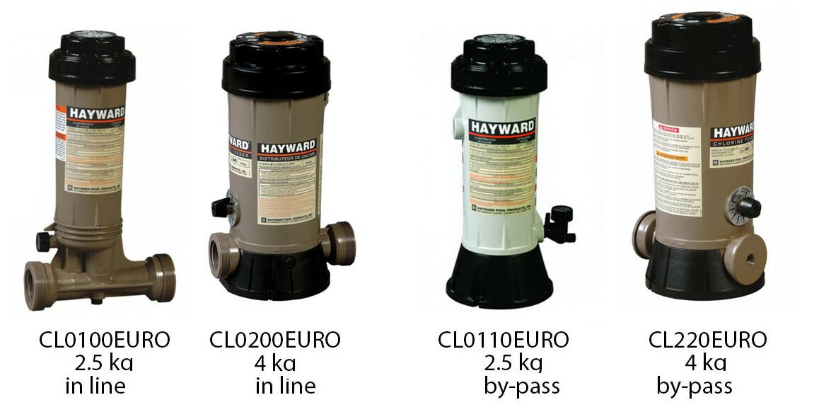 modèle de chlorinateur hayward en montage by pass ou en ligne