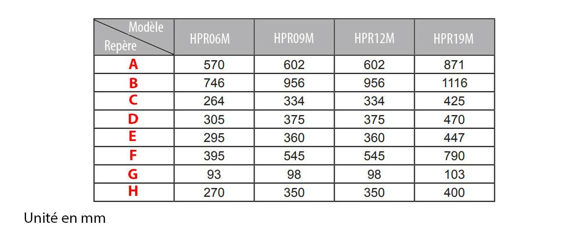 dimensions de la pompe à chaleur Heat Relax Hayward