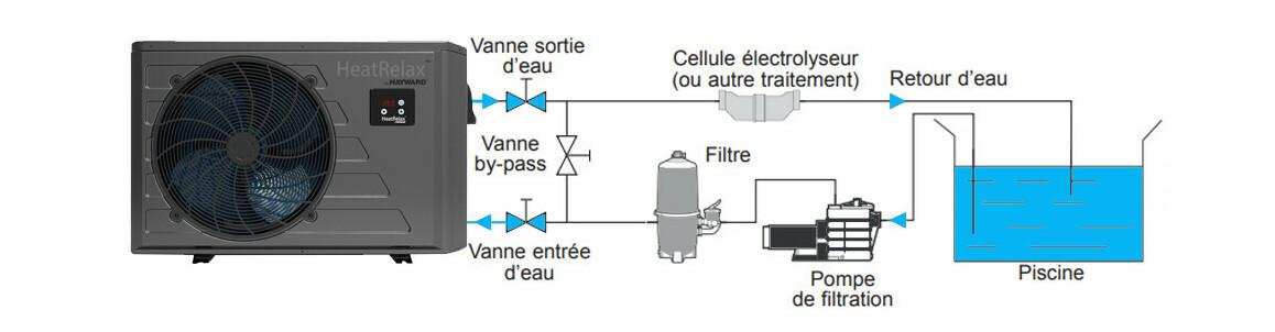 schéma d'installation de la pompe à chaleur hayward Heat Relax