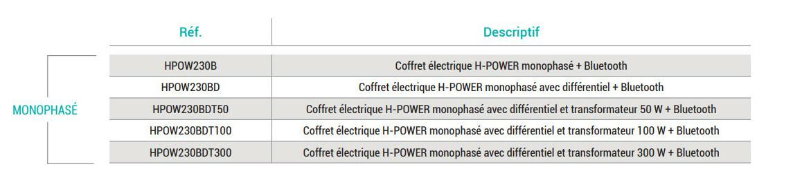 références du coffret électrique h power hayward références