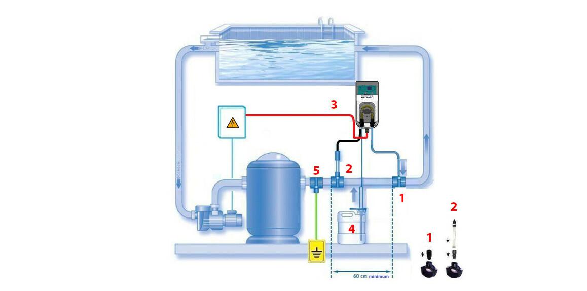schéma d'installation du régulateur de pH Pool Ph hayward