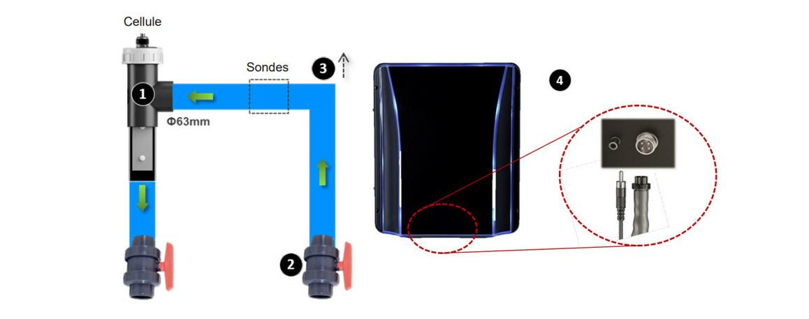 schéma d'installation de la cellule hayward pour électrolyseur salt and swim