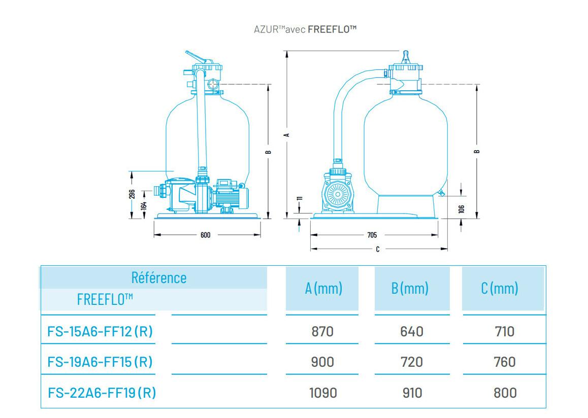 dimensions de la platine de filtration Azur par Pentair