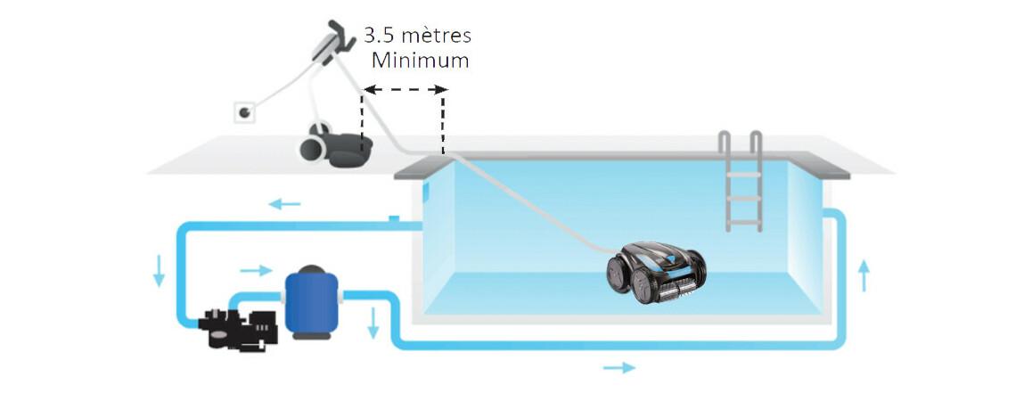 mise en route du robot de piscine zodiac vortex ov3480