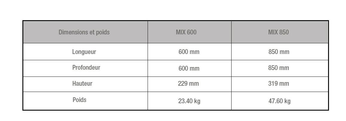 dimension de la table extérieur avec brasero ecosmart fire serie mix