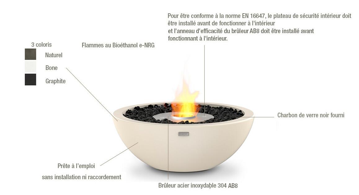 descriptif du brasero extérieur au bioéthanol ecosmart fire serie mix