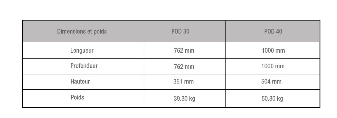 dimensions du brasero à l'étahnol ecosmart fire serie pod