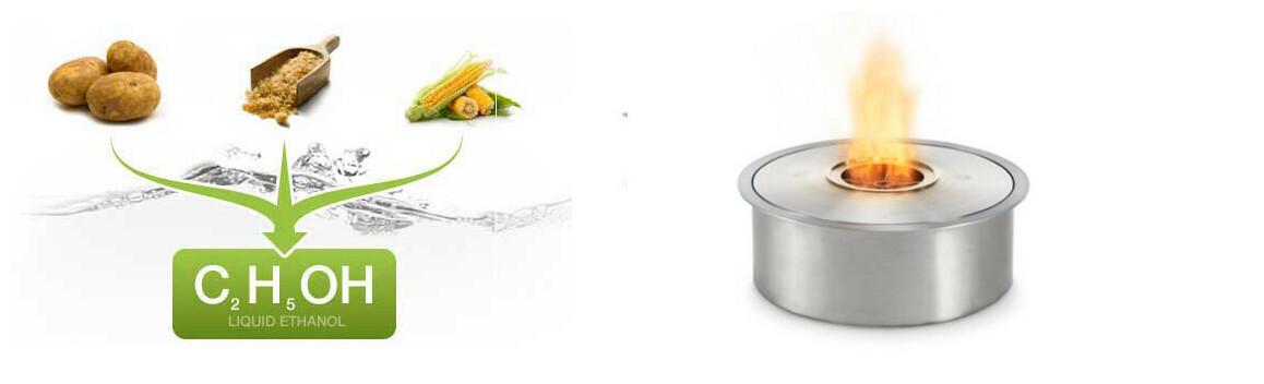 brûleur à l'éthanol ecologique l martini 50 ecosmart fire