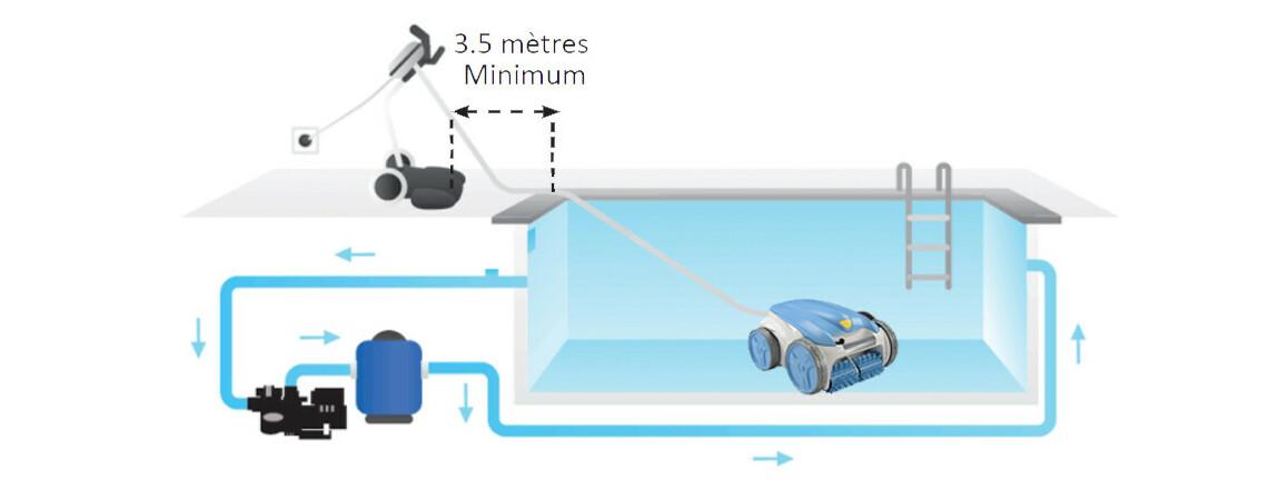 installation du robot de piscine Zodiac vortex RV4460
