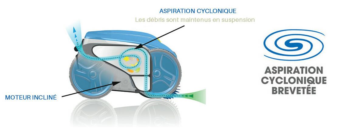 aspiration cyclonique du robot zodiac vortex rv4460