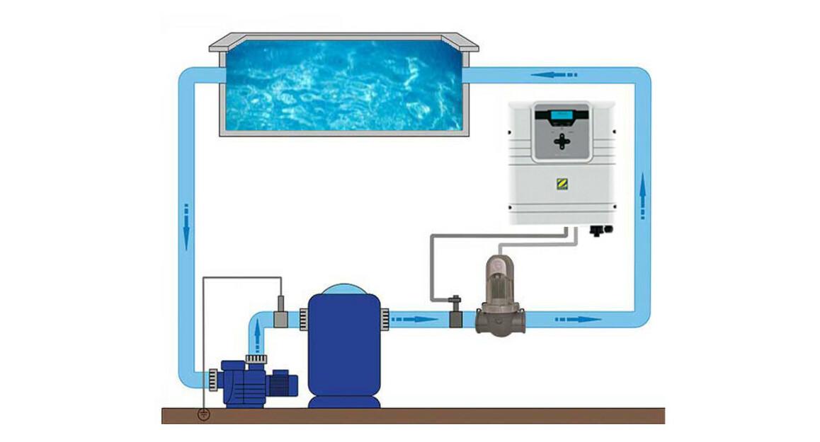 installation de l'électrolyseur au sel gensalt ot