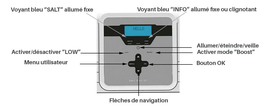 interface utilisateur simple et intuitive de l'électrolyseur au sel gensalt ot zodiac