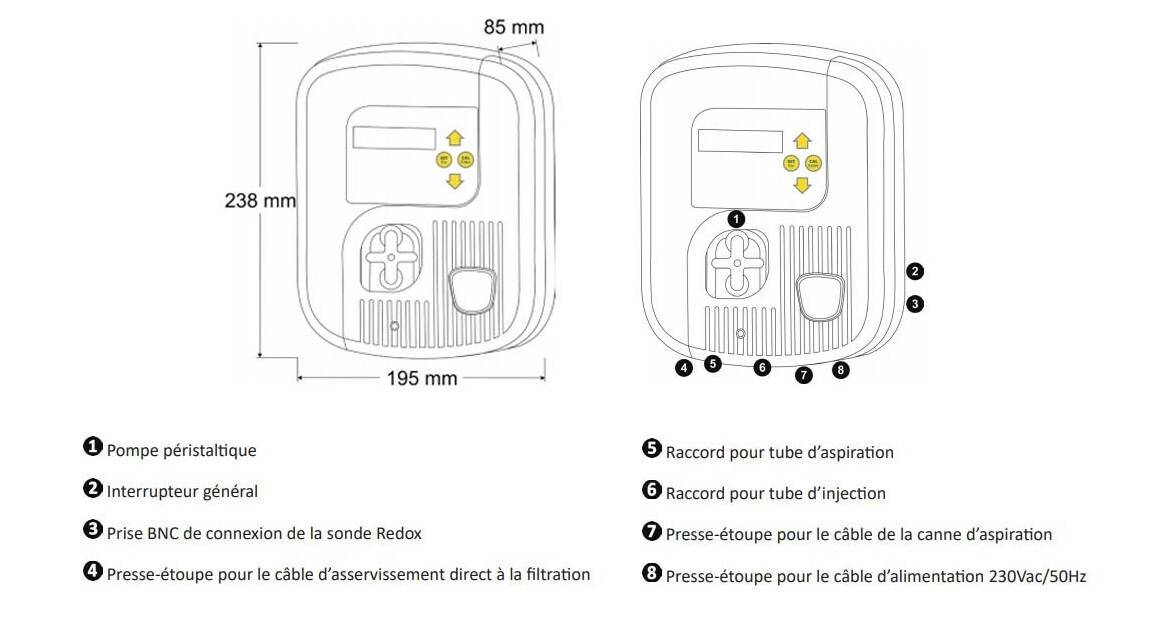 dimensions du régulateur de chlore liquide genchlore zodiac