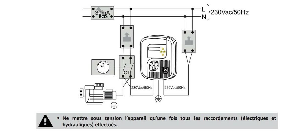 installation du régulateur de chlore liquide genchlore zodiac