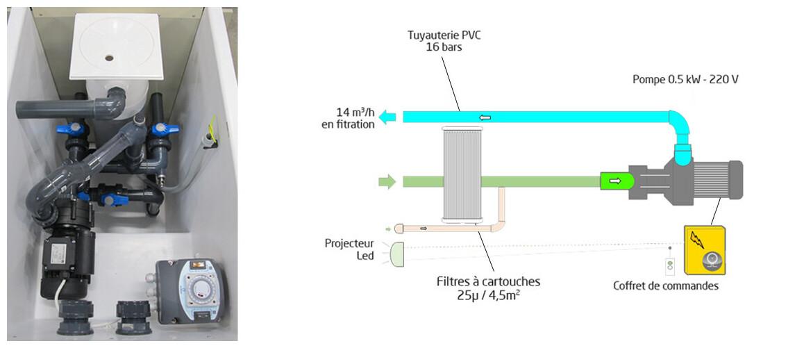 schéma d'un mur filtrant miroir filtrinov gs14m