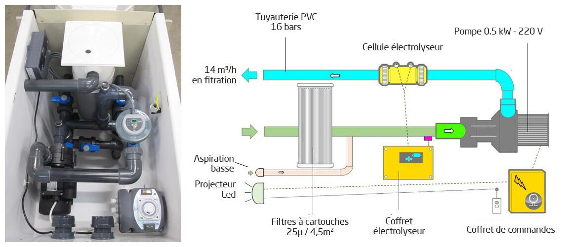 mur filtrant GS14 miroir avec électrolyseur