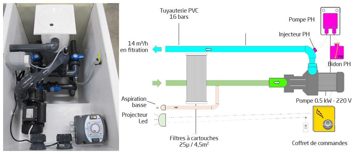 mur filtrant GS14 miroir avec régulateur de ph