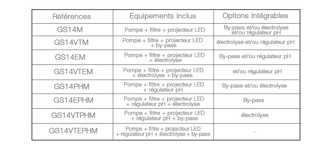 options intégrables du mur filtrant miroir Filtrinov GS14M