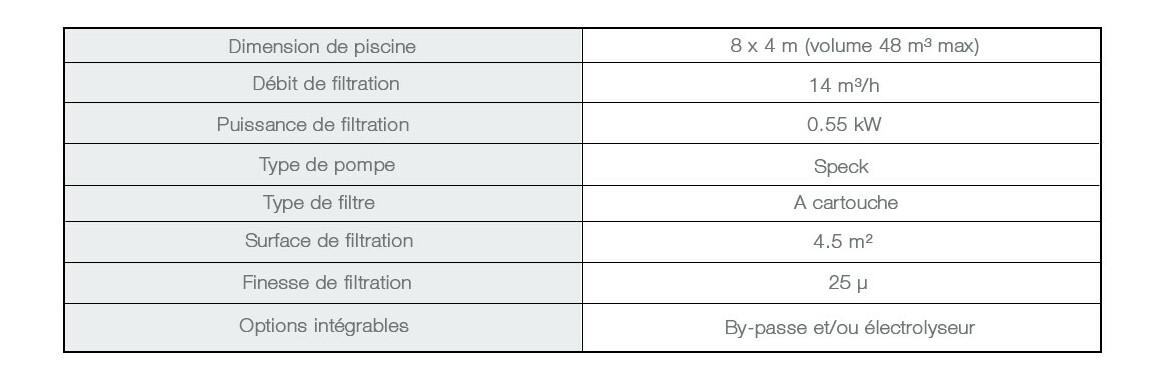 tableau des caractéristiques de la filtration du mur filtrant miroir filtrinov gs14