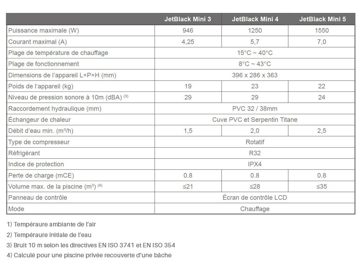 caractéristiques de la pompe à chaleur pour piscine Poolex jetblack mini