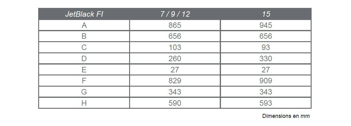 dimensions de la pompe à chaleur de piscine poolex jetblack fi