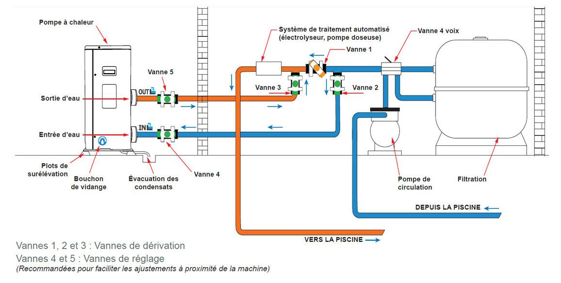 pompe à chaleur jetblack poolex pour bassins jusqu'à 150 m ³
