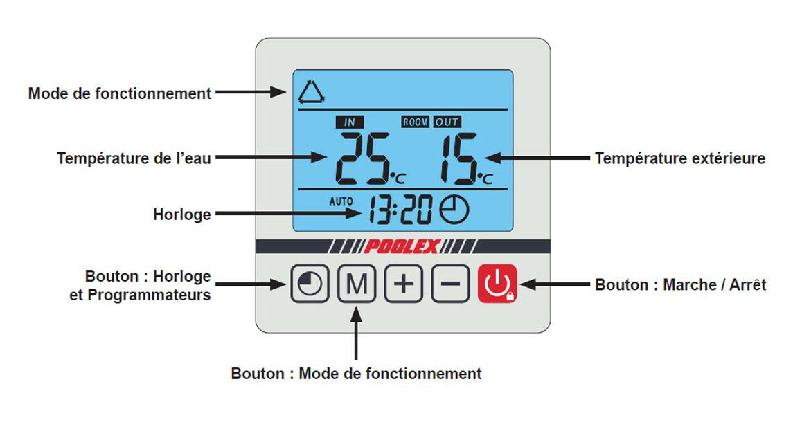 panneau de contrôle de la pompe à chaleur jetblack