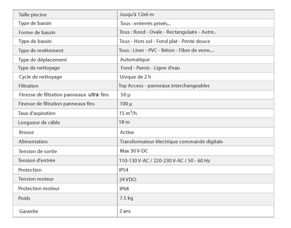 caractéristiques du robot dolphin t30