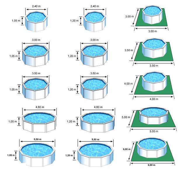 Piscine hors-sol Starpool acier - rondes - dimensions