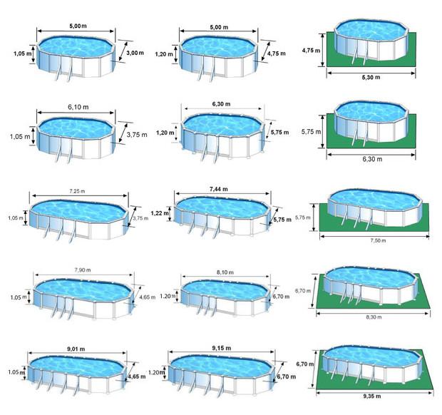 Piscine hors-sol Starpool acier - ovales avec renforts - dimensions