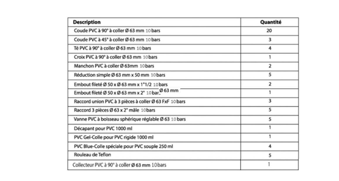 composition du kit pvc pour piscine en diamètre 63
