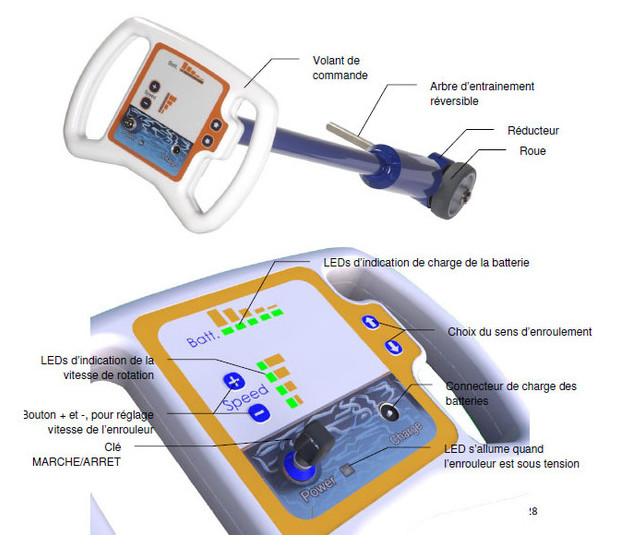 Enrouleur bache piscine electrique enrouleur lectrique - Enrouleur bache piscine electrique ...