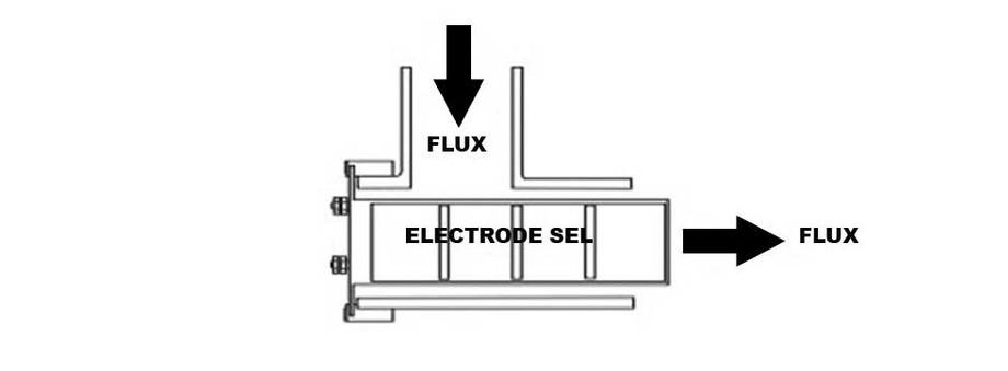 installation du vase de l'électrolyseur au sel Clear by Astral