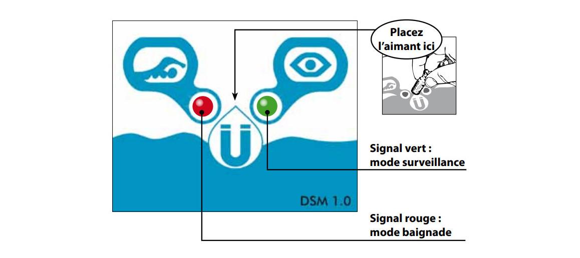 tableau de commande de l'alarme discrète de piscine