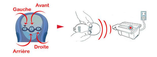 D8 Plus télécommande