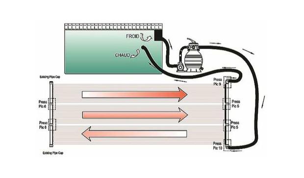 Chauffage solaire pour piscine pr t installer piscine for Installation chauffage solaire piscine