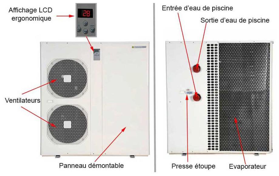Description de la pompe à chaleur Power Force by Zodiac en situation