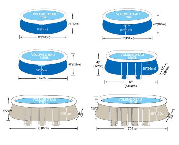jilon piscine hors-sol - volume et dimensions