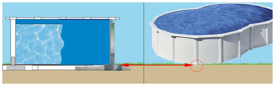 renforts de structure de la piscine hors sol gré blanc varadero