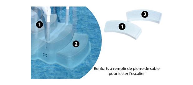 Escalier Festiva pour piscines - details marches lestées