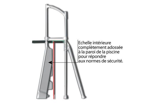 Escalier H2O pour piscines - schema 1