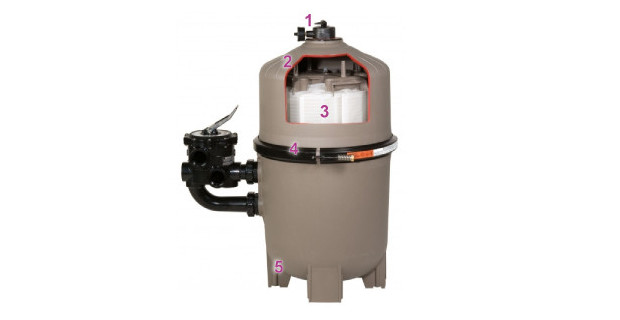 Progrid filtre piscine hayward piscine center net for Silice filtration piscine