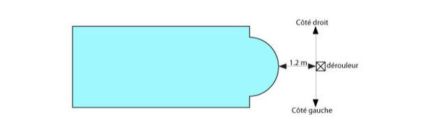 enrouleur et derouleur piscine droopi 2 - schema installation