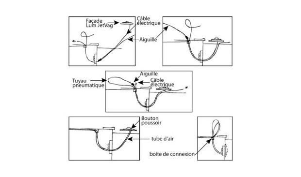 kit nage a contre-courant - connexions électriques