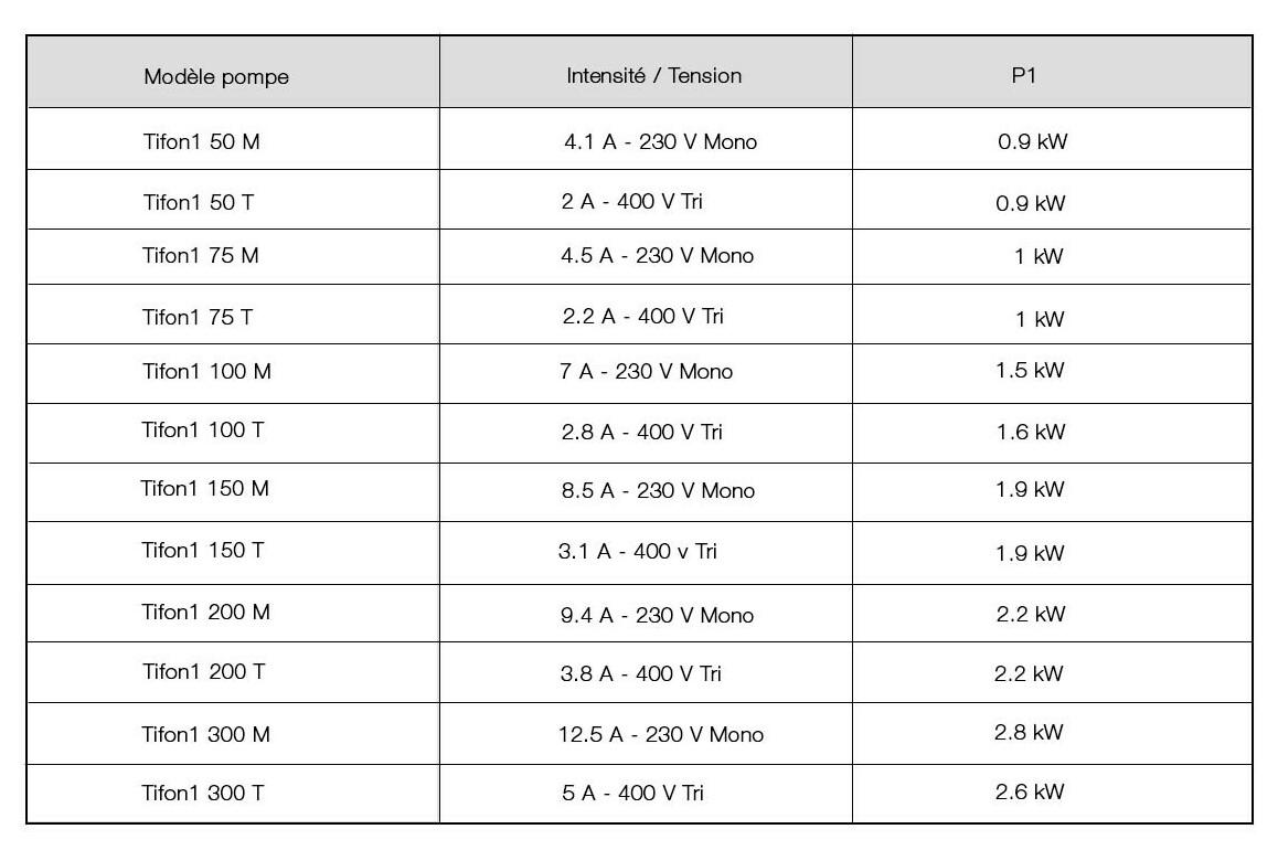 caractéristiques de la pompe de filtration de piscine tifon 1 par espa